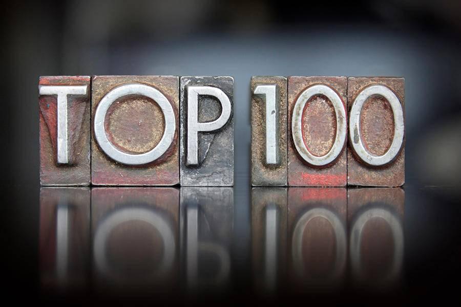 11月1日,2019全球家居行业影响力品牌100榜单更新!