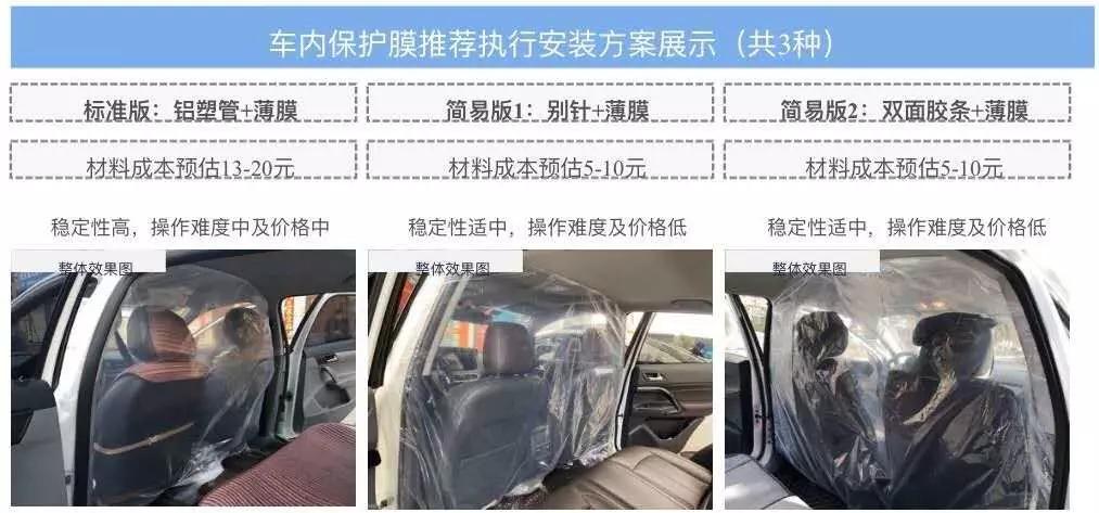 车内防护膜安装方案图/业内人士供图