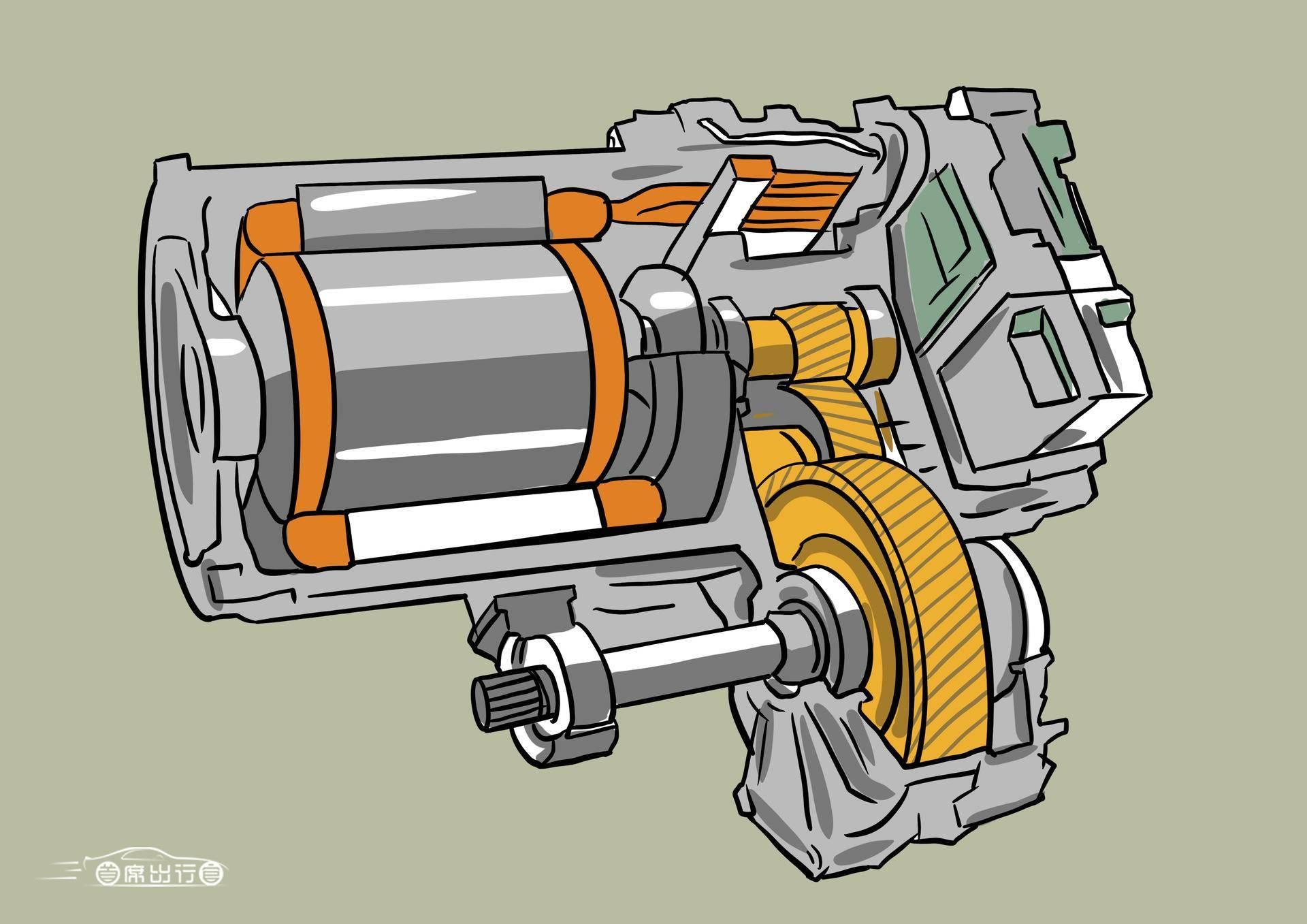 电动车动力结构示意图丨首席出行官