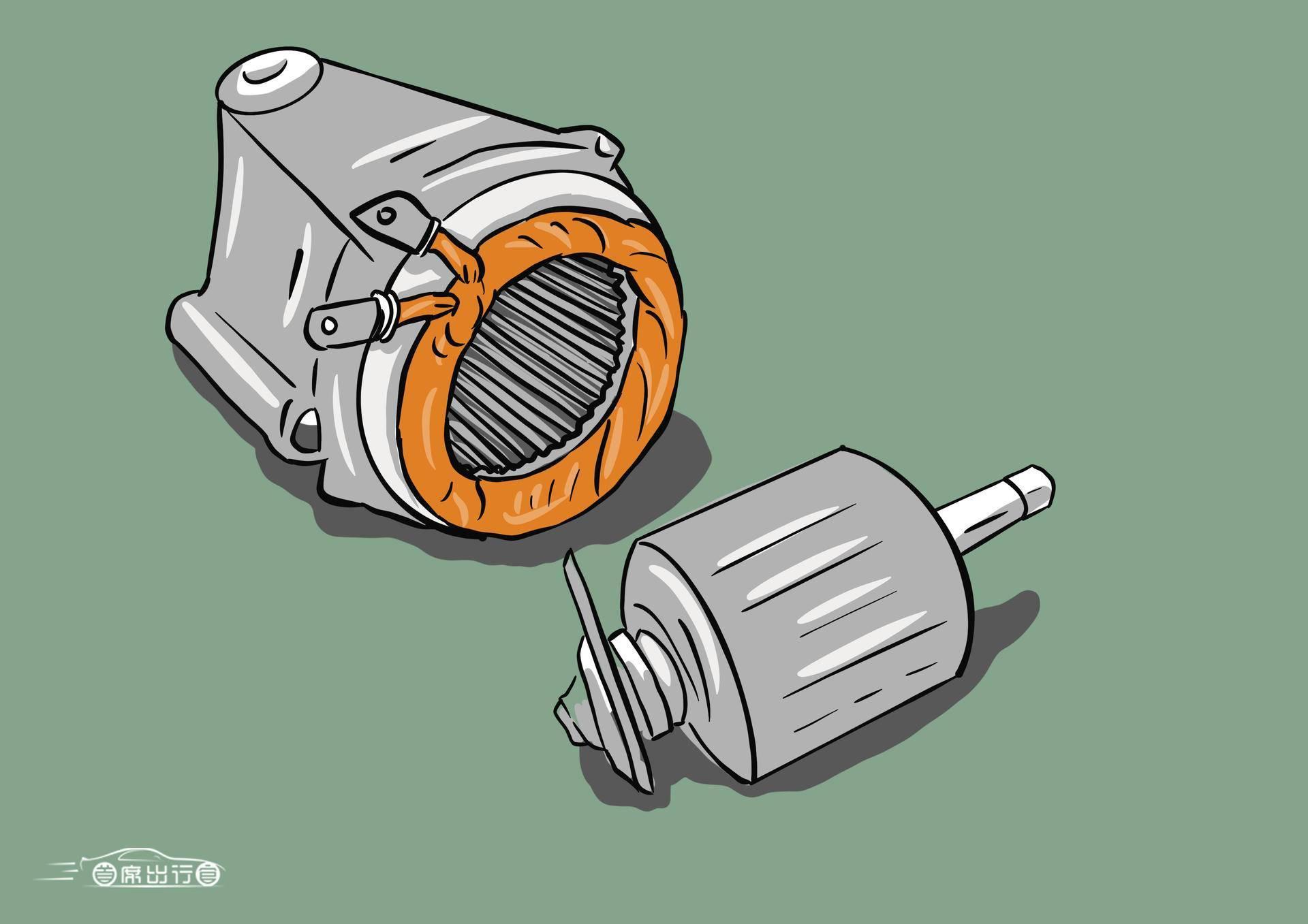 电机结构示意图丨首席出行官