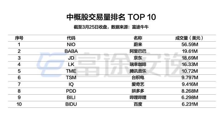 配图8:中概股营业量排名TOP 10.jpeg.jpeg