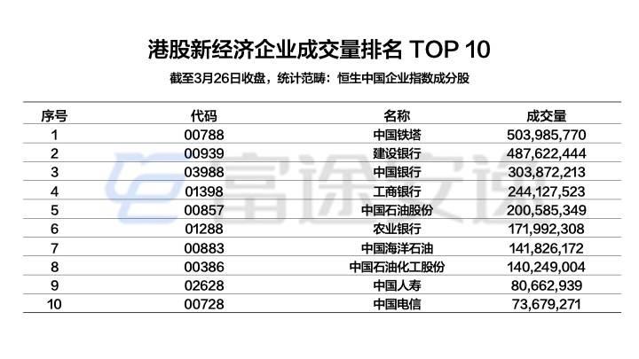 配图14:港股新经济企业成交量排名TOP10.jpeg.jpeg