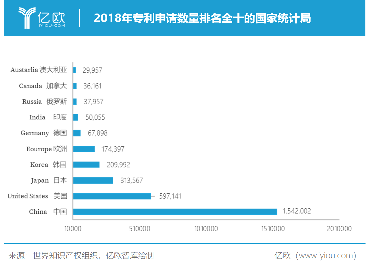 《2020全球科學企業家研(yan)究報(bao)告暨G50&200人物榜(bang)單(dan)》發布