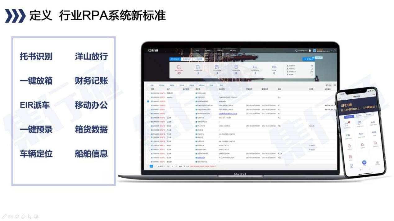 定義行業RPA系統新標準