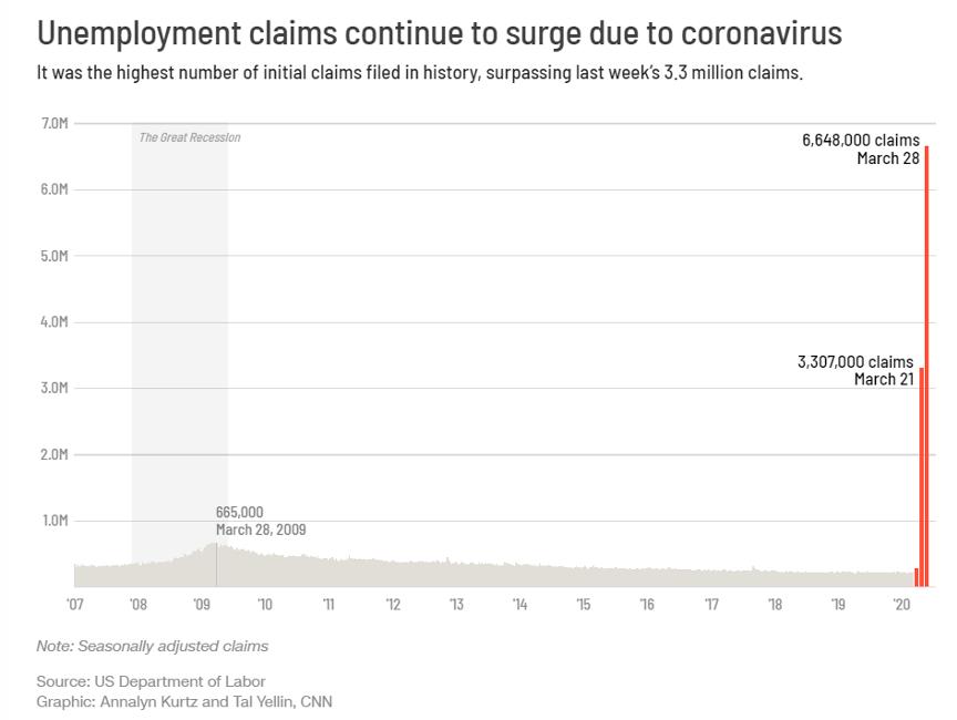 美國失業救濟申請人數