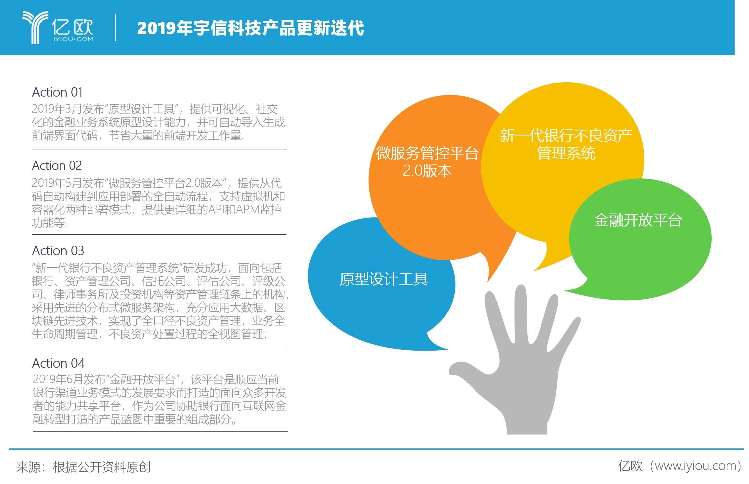 2019年宇信科技产品迭代