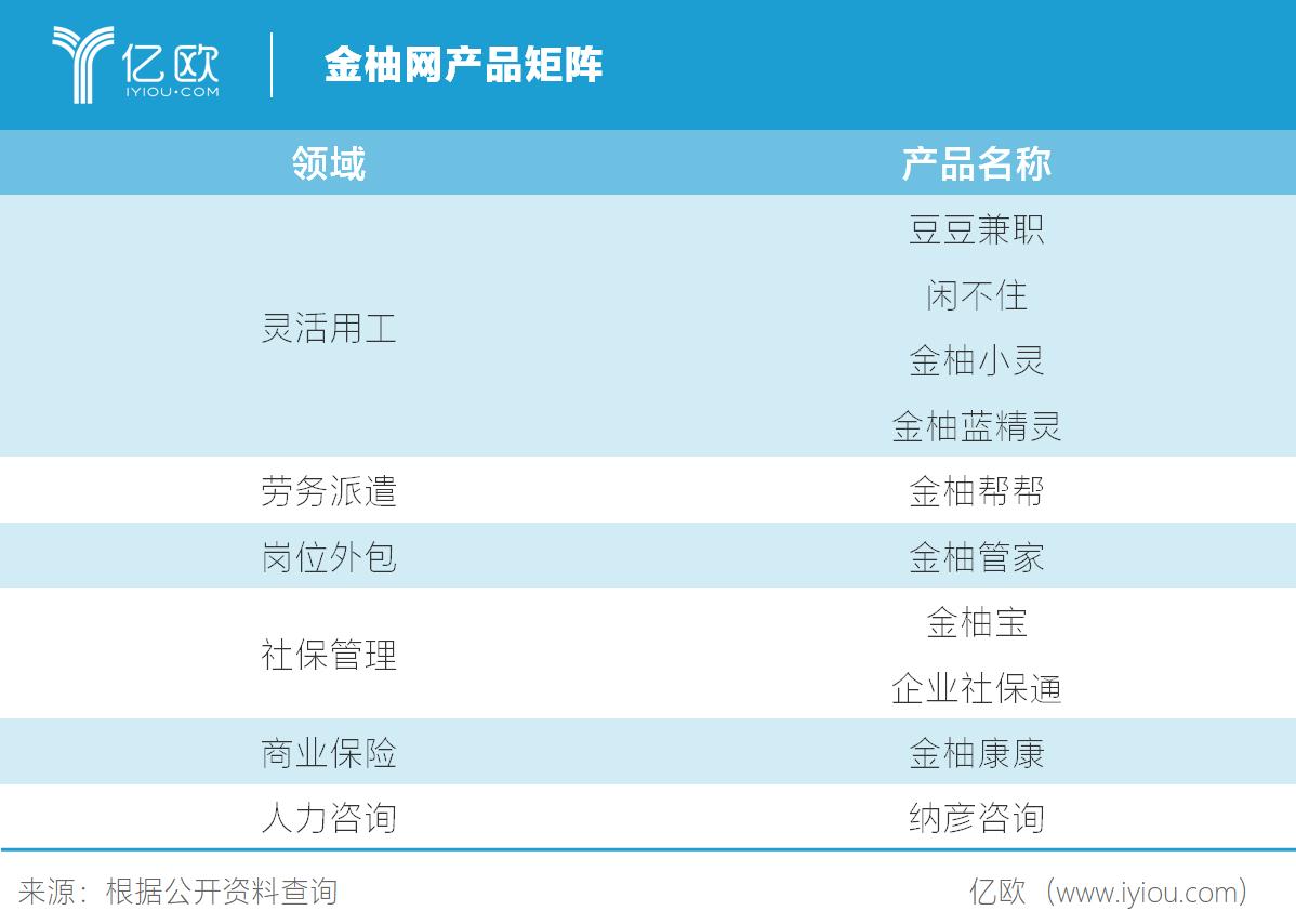 金柚网产品矩阵.png.png