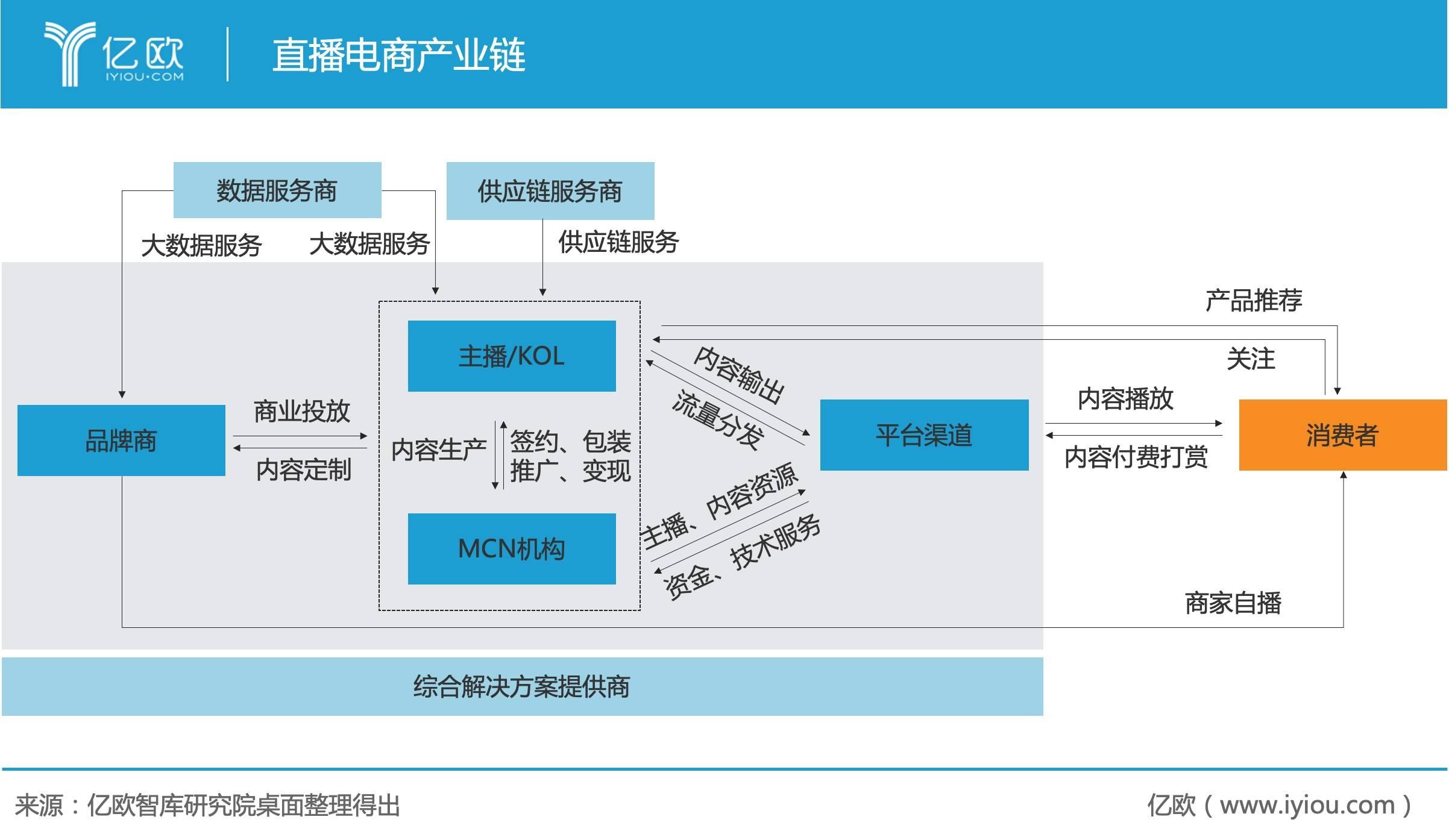 产业链.jpg.jpg