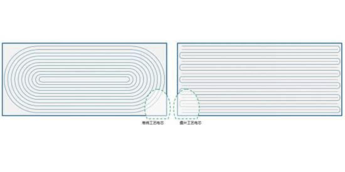 叠片电池工艺丨官方素材