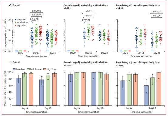 图片来自Lancet, 2020, doi:10.1016/S0140-6736(20)31208-3。