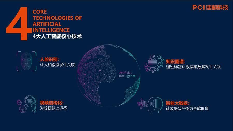 """人工智能""""新基建""""主导权必须掌握在中国人手里"""