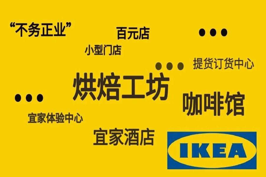 中国首个宜家市中心店来了!明年全球开至30家