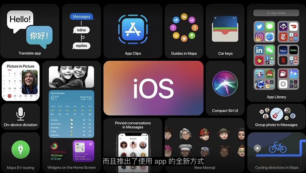 亿欧:iOS 14更新元素/WWDC20