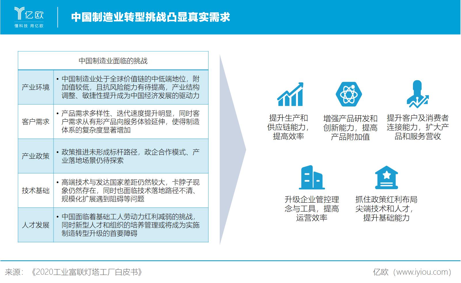 必赢亚州366net智库:中国制造业转型挑战凸显真实需求