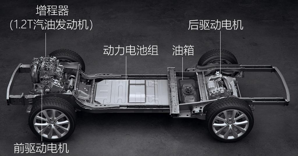 理想ONE增程式电动车底盘