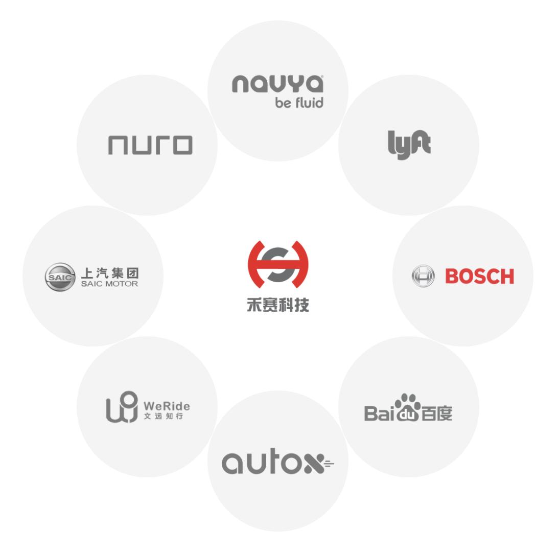 禾赛科技部分合作企业