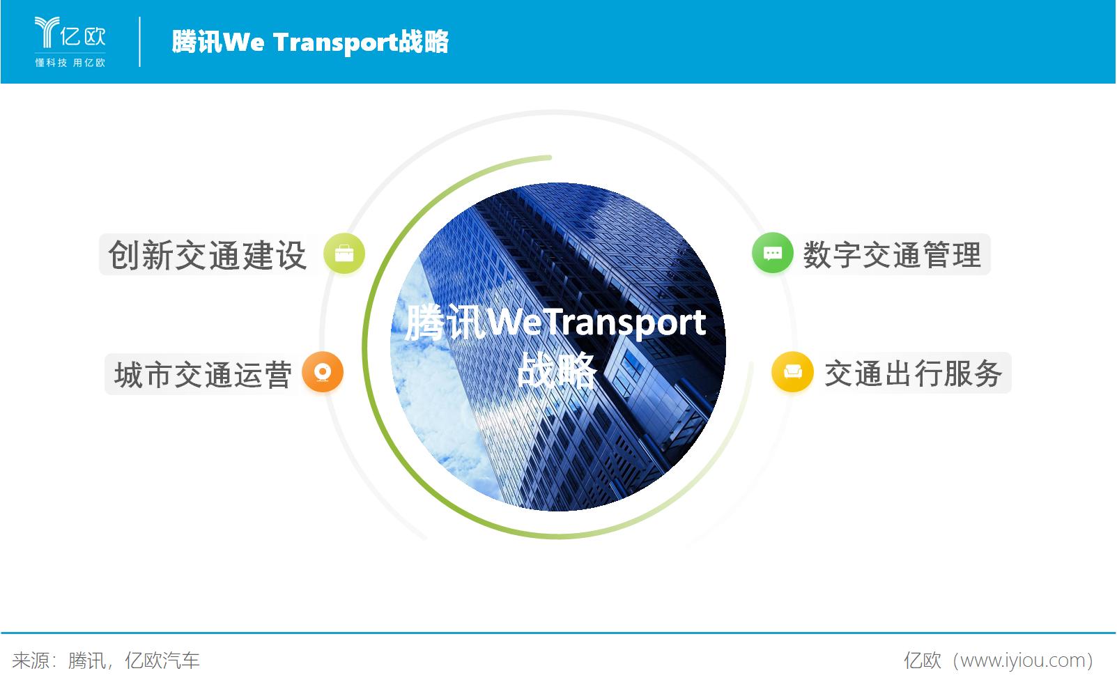 腾讯We Transport战略