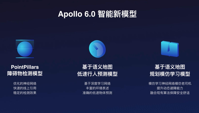 百度Apollo全面升级,李彦宏预测无人驾驶5年内规模化商业
