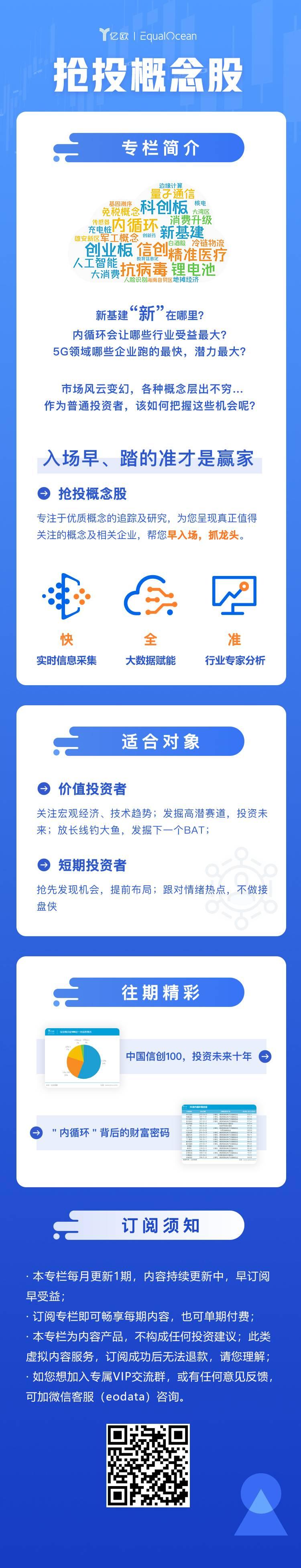 专栏长图抢投概念股(带微信带店铺二维码).jpg.jpg