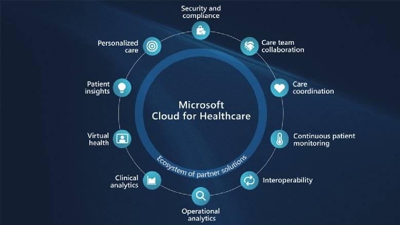 Microsoft_HC_Cloud_02_(003)_desktop.jpg.jpg