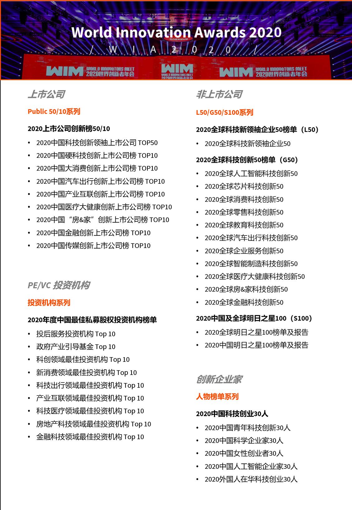 砥砺前行:2020年度中国最佳私募股权投资机构榜单即将发布