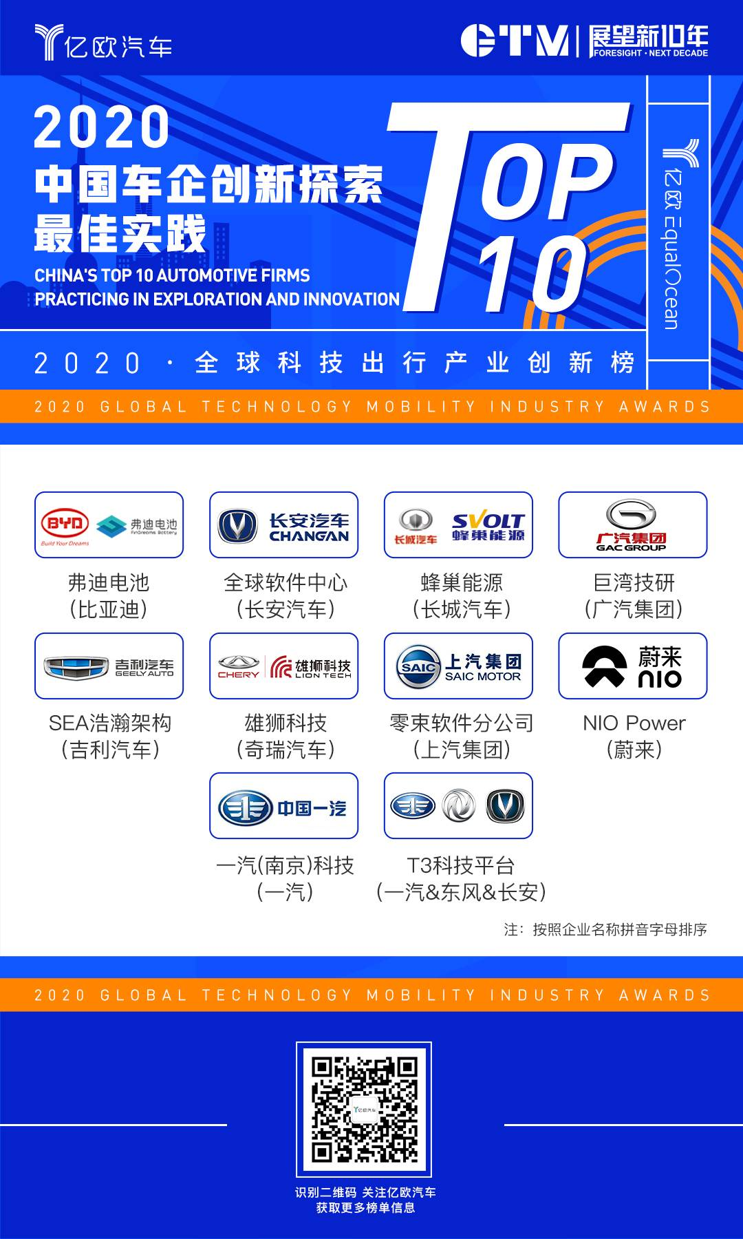 2020中国车企创新追求最佳实践TOP10