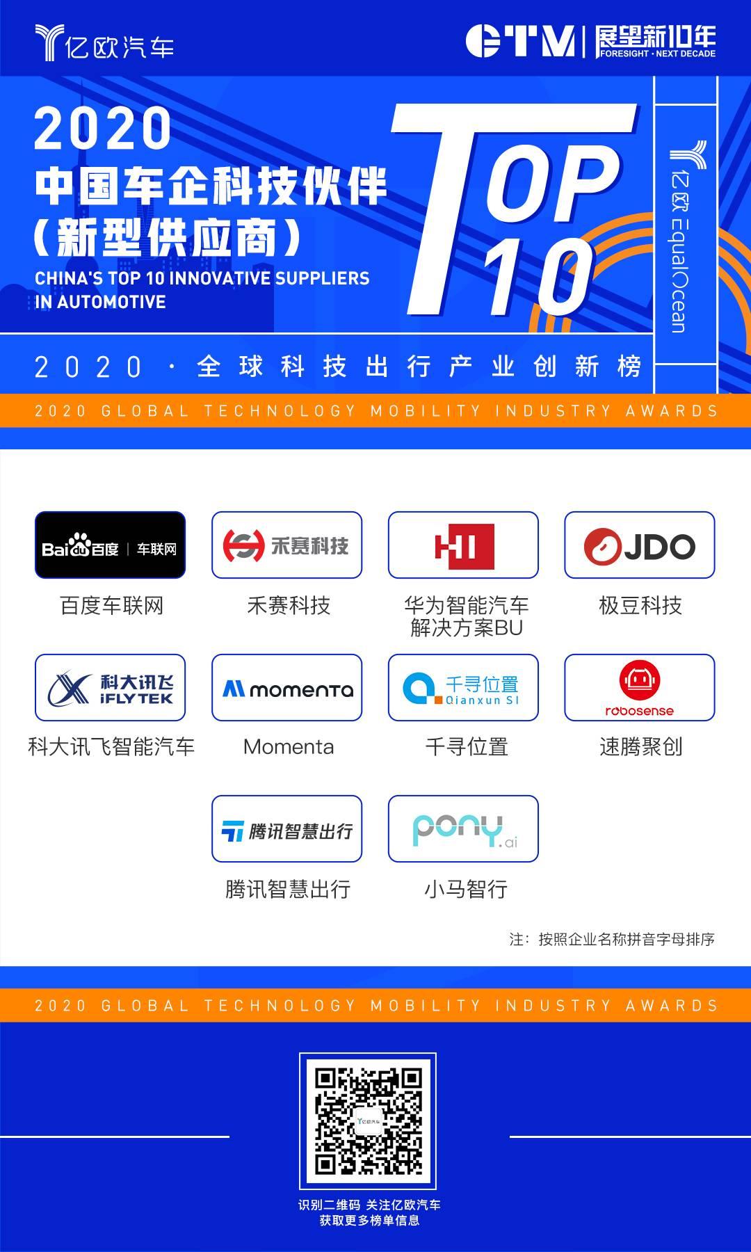 2020中国车企科技友人(新式供答商).jpg