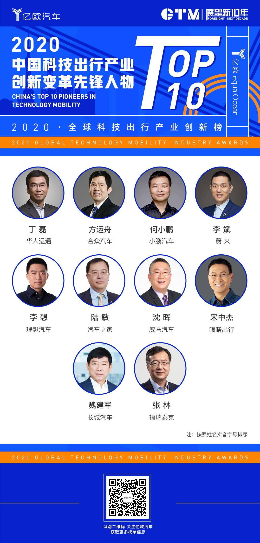 2020中国科技出走产业创新变革前卫人物TOP10