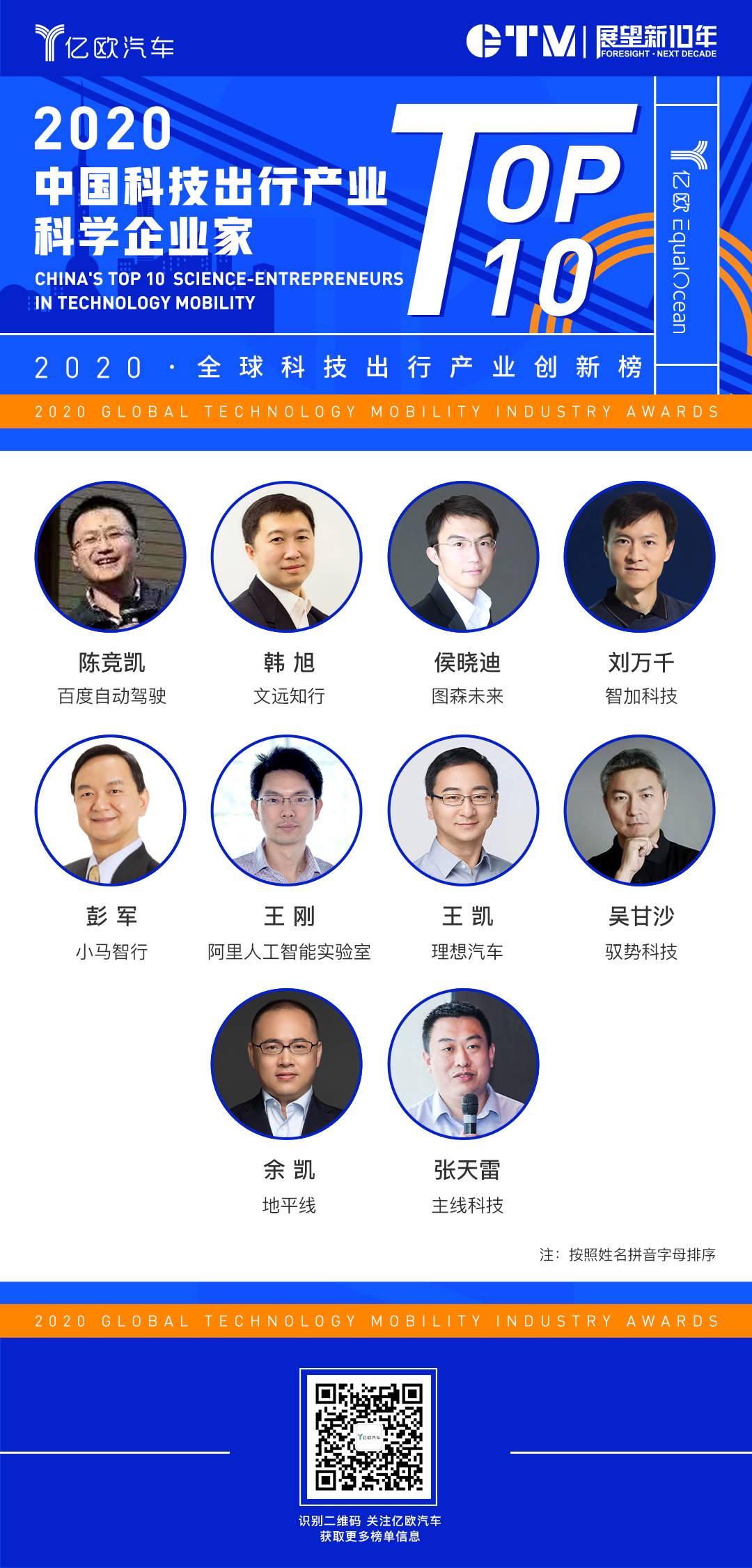 2020中国科技出走产业科学企业家TOP10