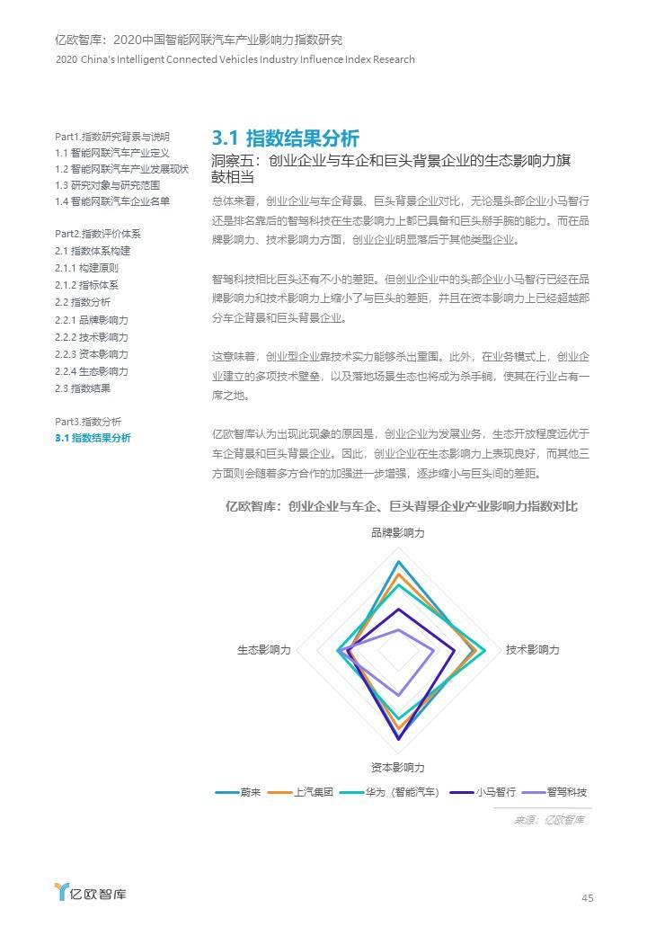 2020中国智能网联汽车产业影响力研究.JPG