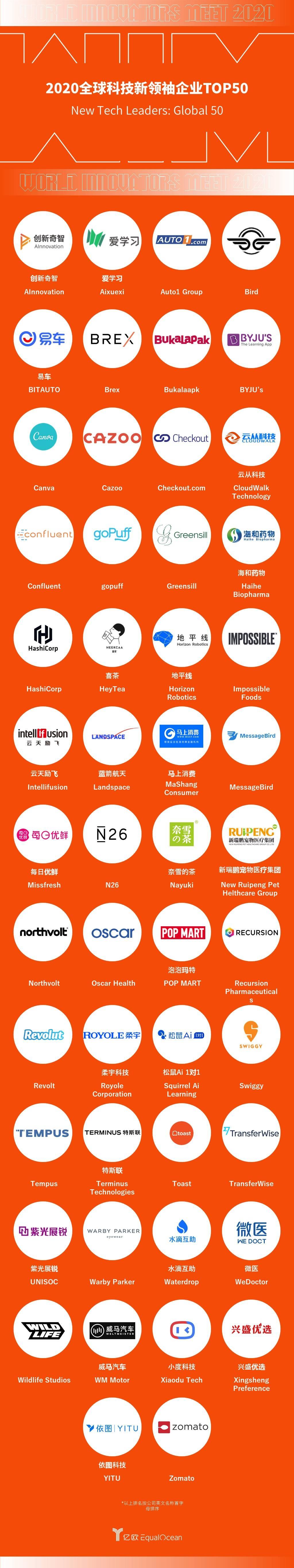 榜单TOP50-公司logo长图.jpg.jpg