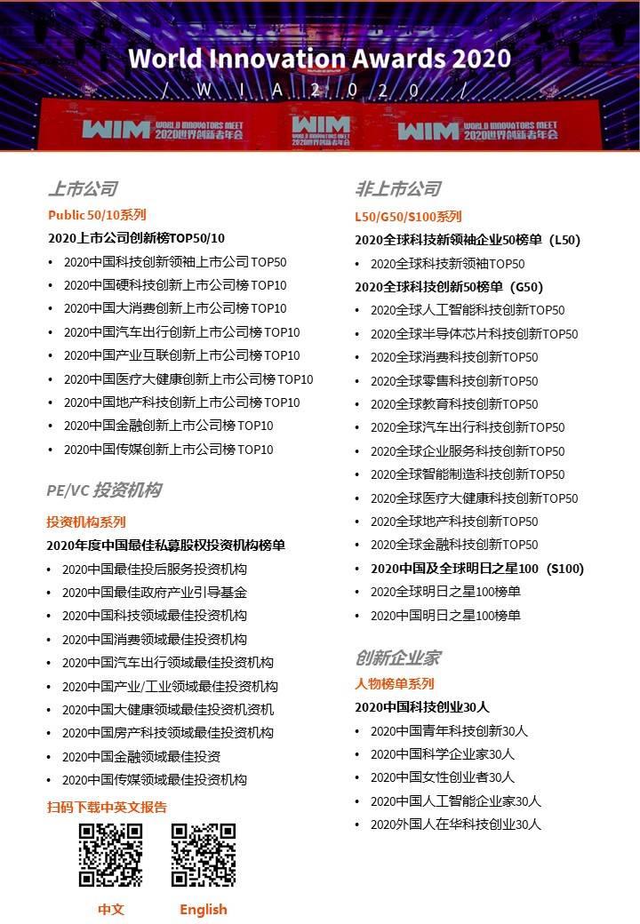 WIA List.jpg.jpg