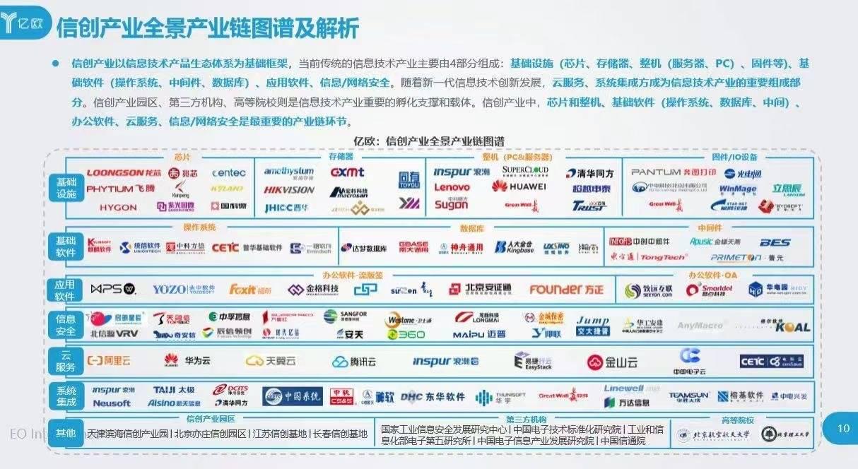 产业图谱.jpg.jpg