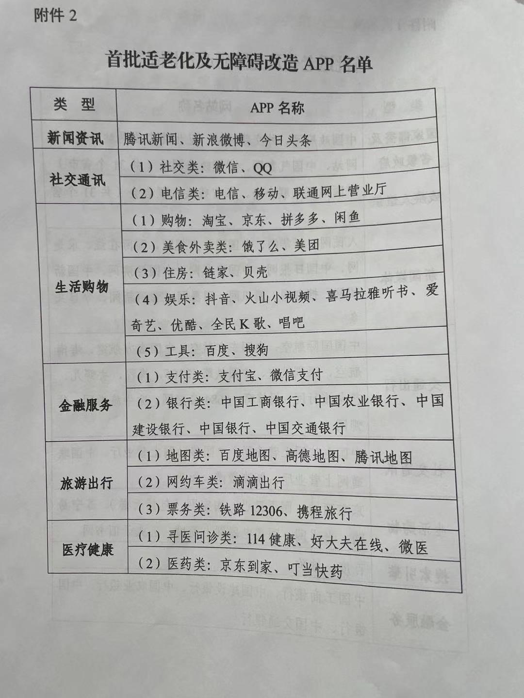首批适老化及无窒碍改造APP名单.jpg