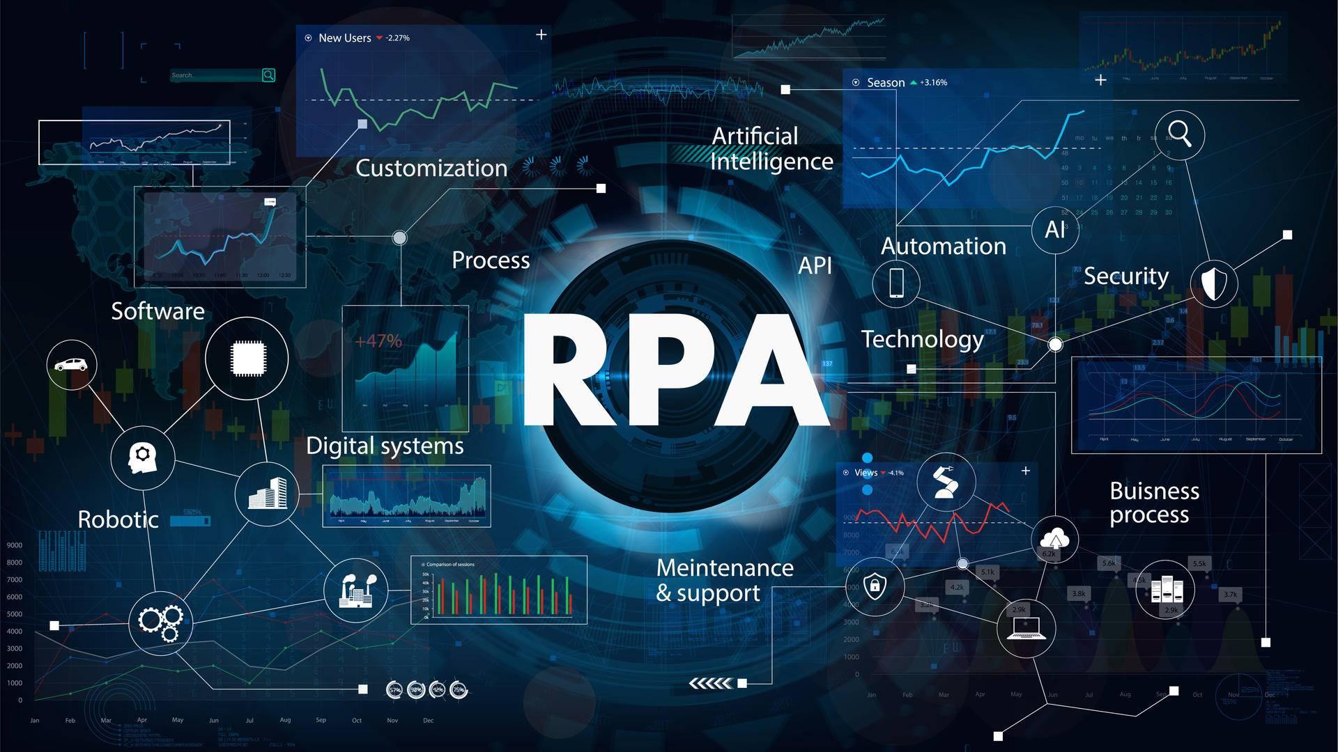 千帆竞发——2021RPA赋能企业数字化转型