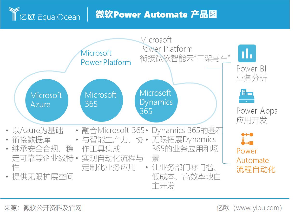 图11微软产品图.png.png