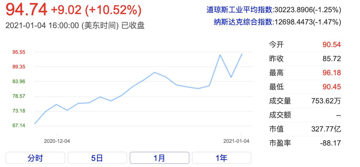 哔哩哔哩股价截图.png