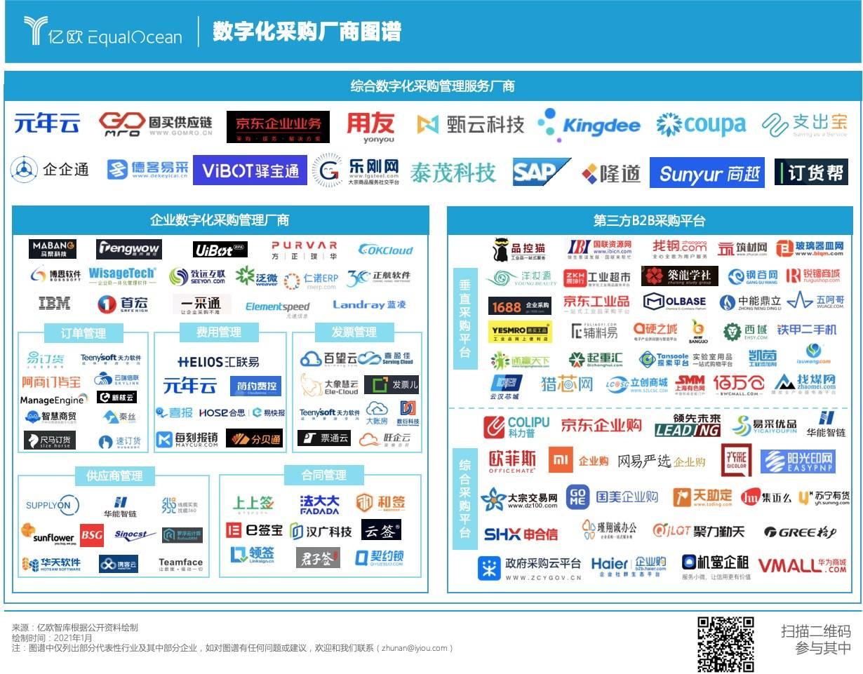 数字化厂商图谱.jpg.jpg