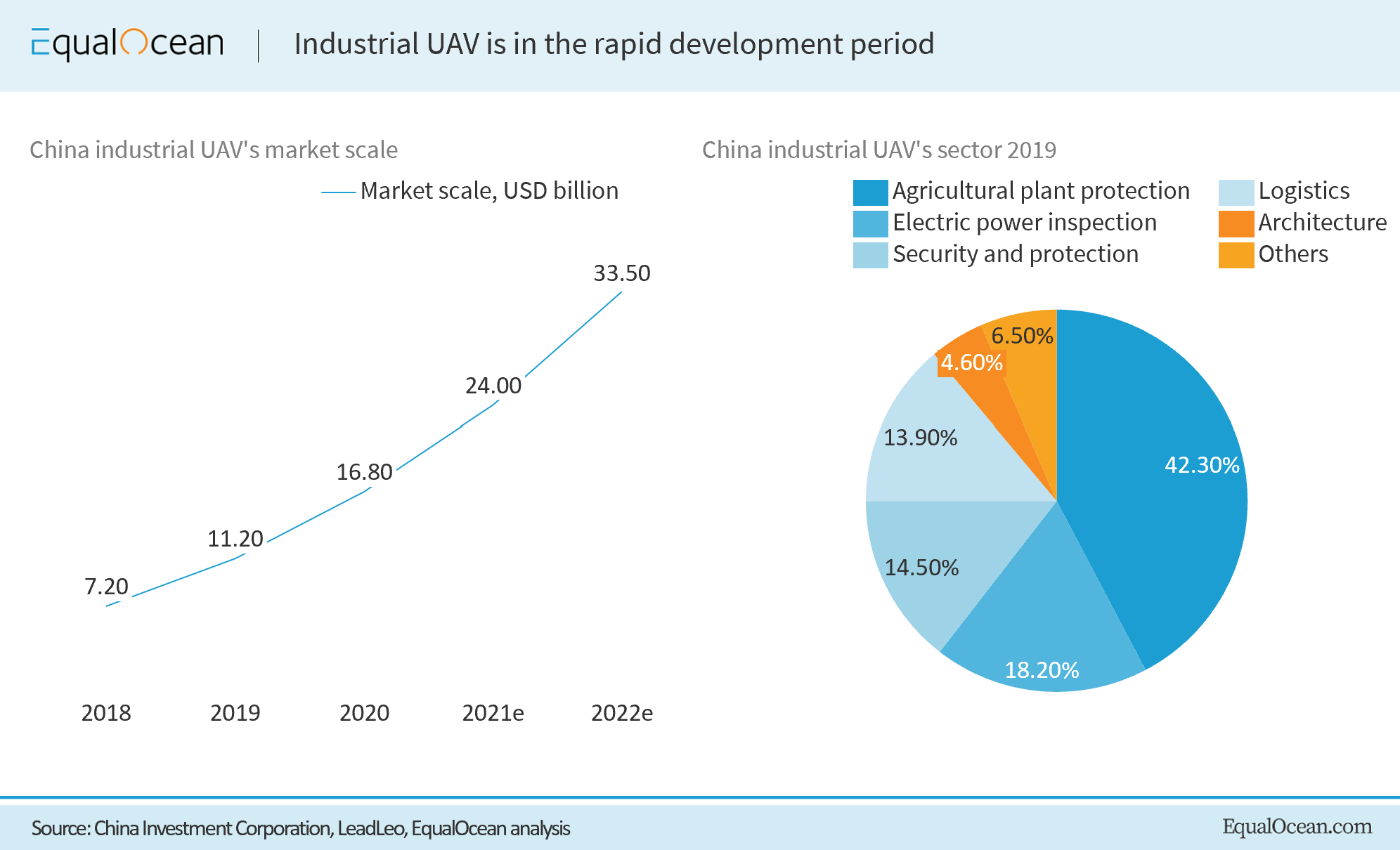 industrial UAV.png.png