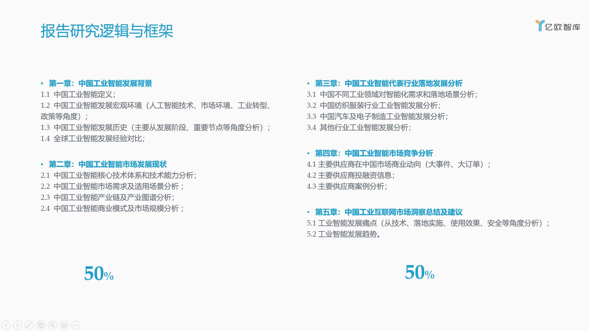 亿欧智库:工业智能产业研究报告研究逻辑与框架