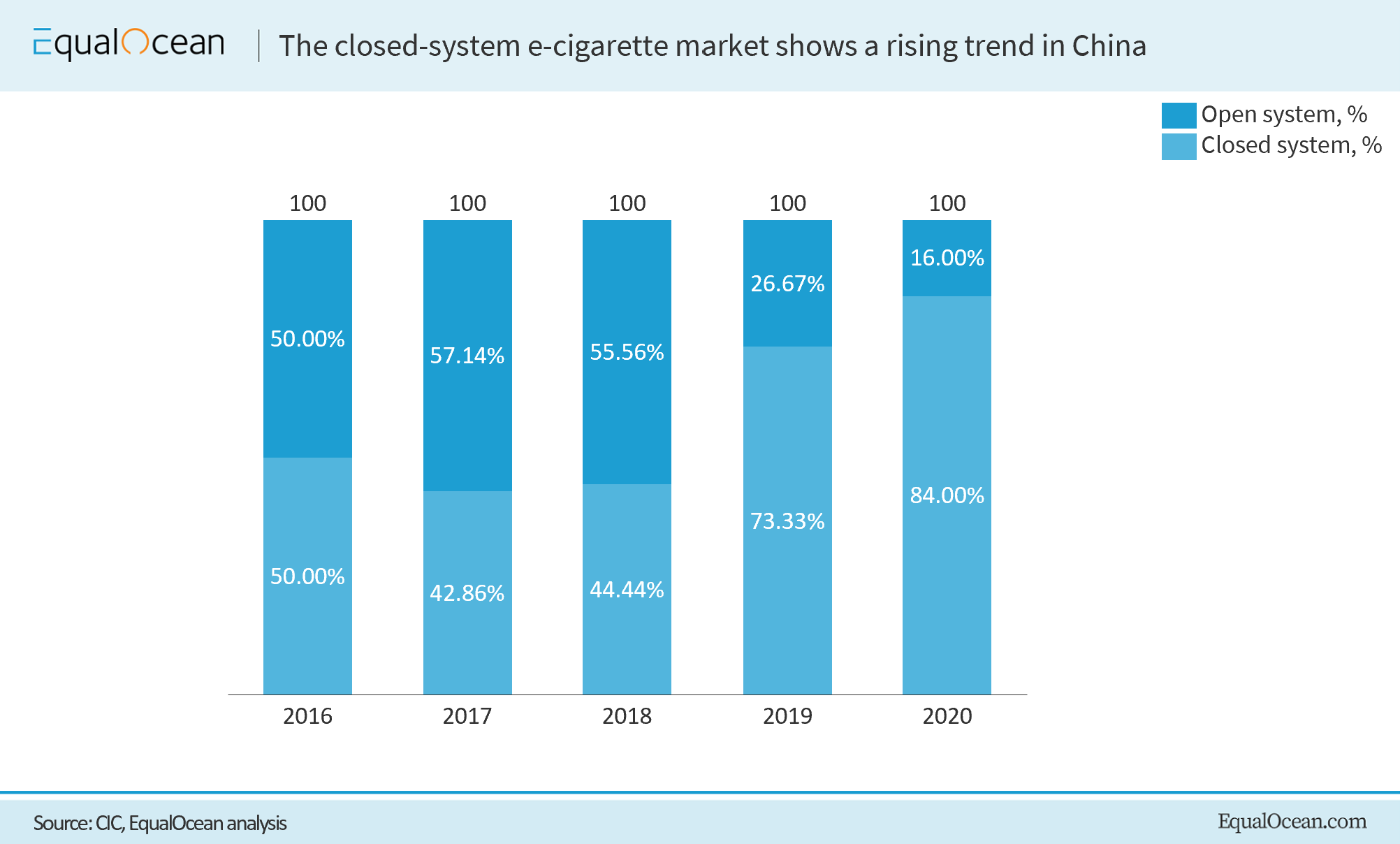 closed-system rising trend.png.png