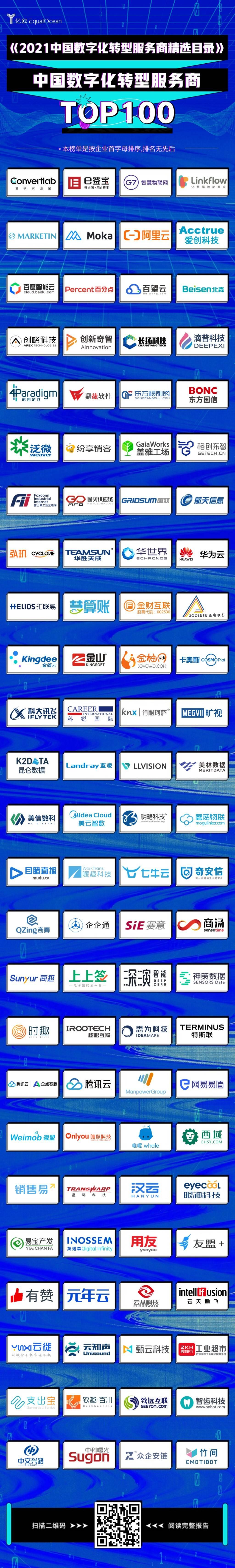 中国数字化转型服务商TOP100榜单-亿欧EqualOcean.jpeg.jpeg