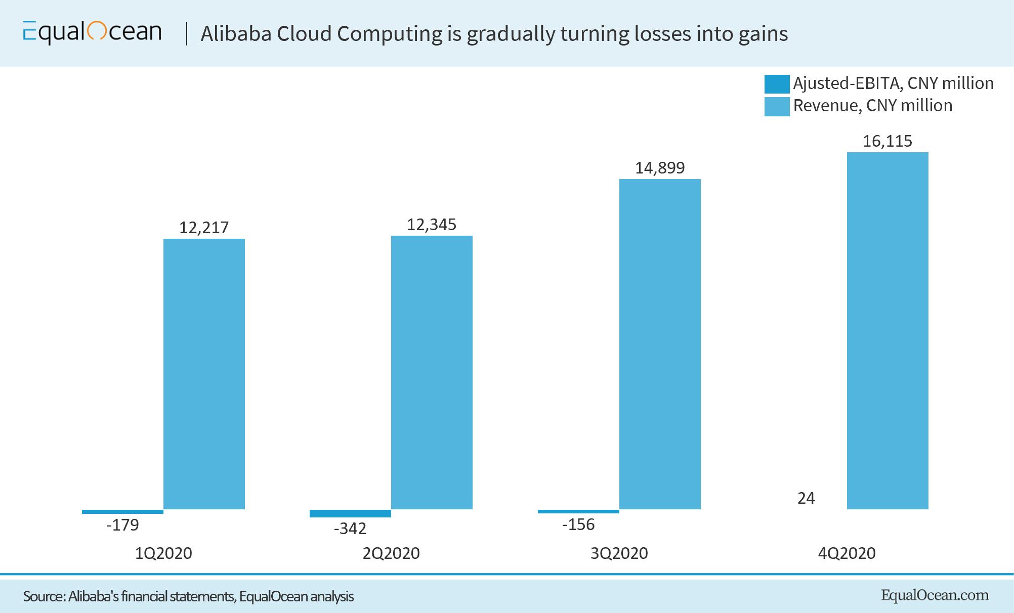 cloud computing.png.png