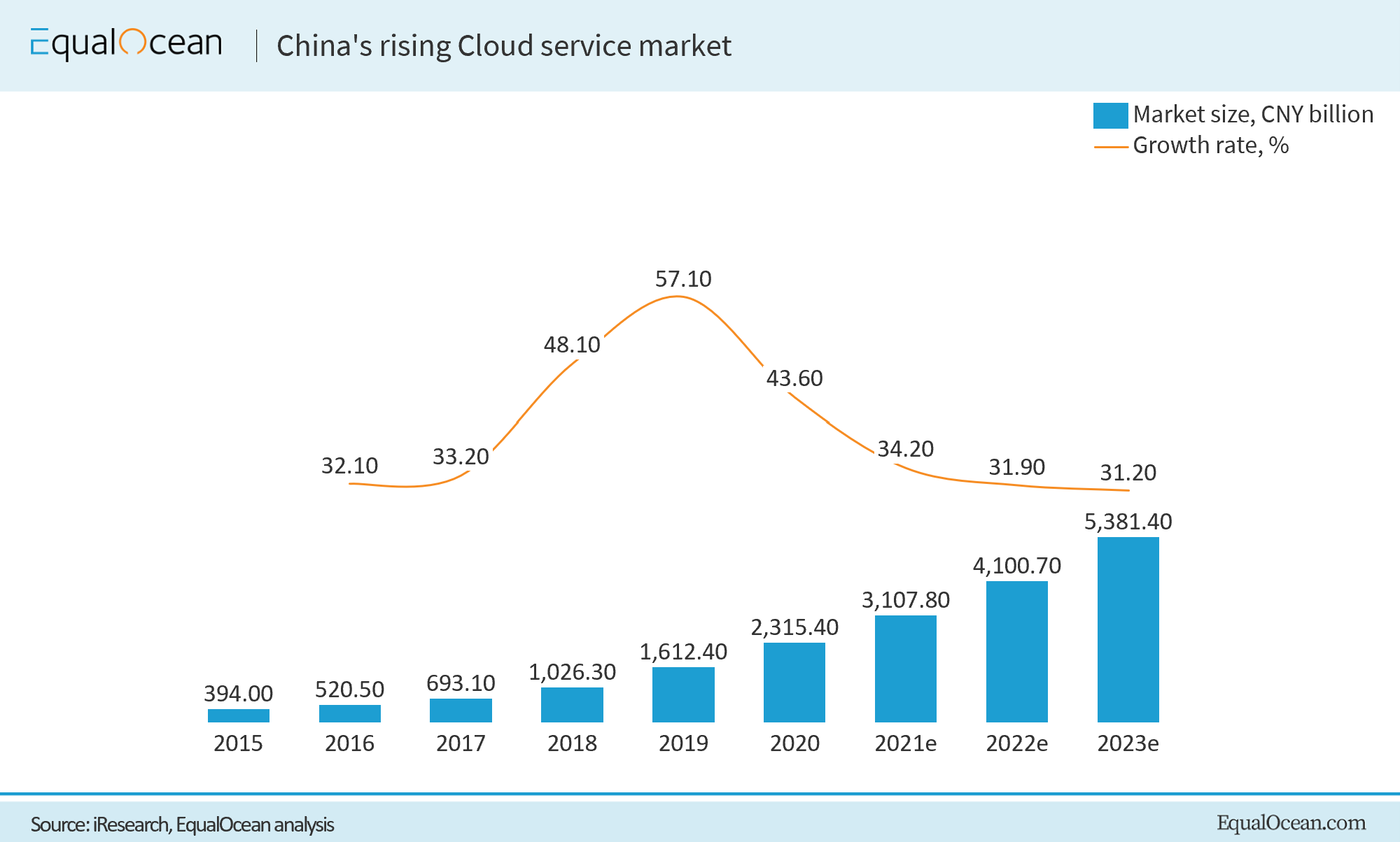 cloud service.png.png