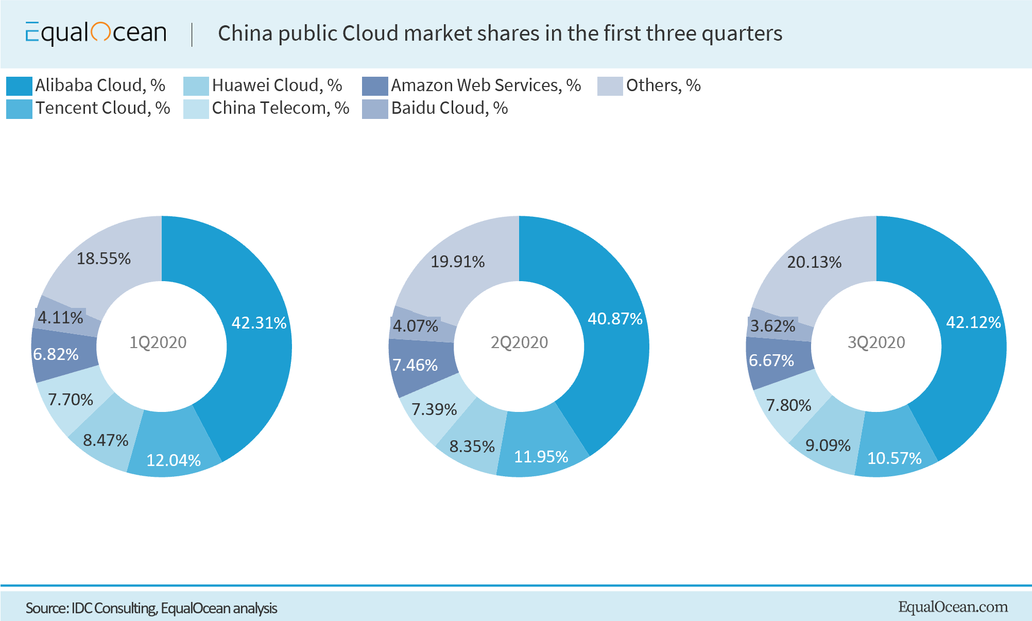 cloud market share.png.png