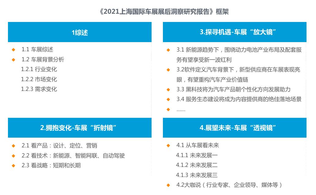 车展研究报告框架