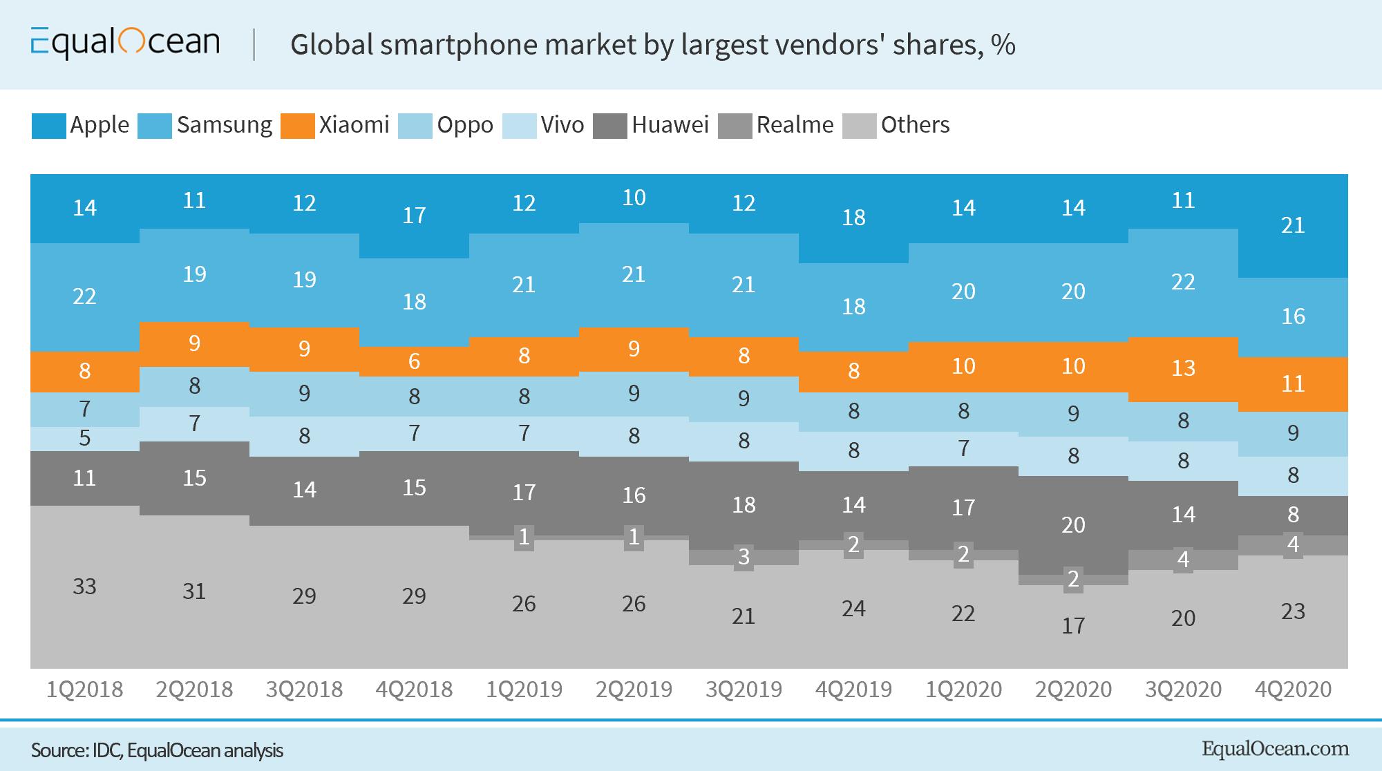 global smart phone .png.png