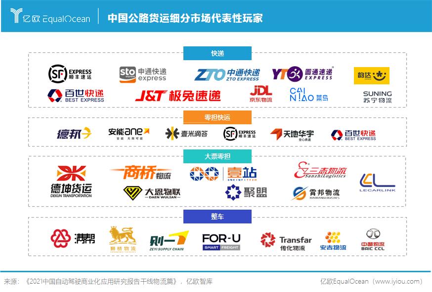 中国公路货运细分市场代表性玩家