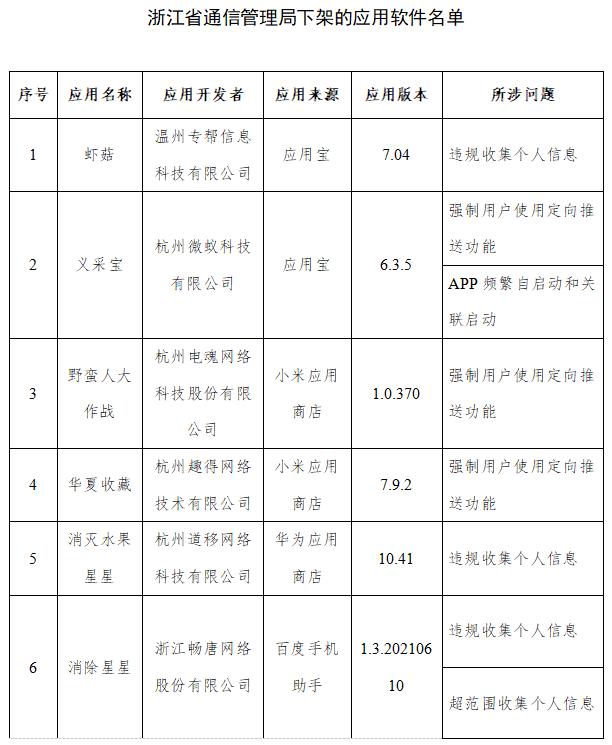 浙江下架-6.png.png