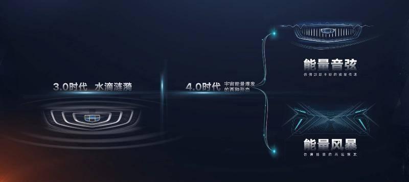 吉利汽车4.0时代设计语言/来源:吉利汽车官方